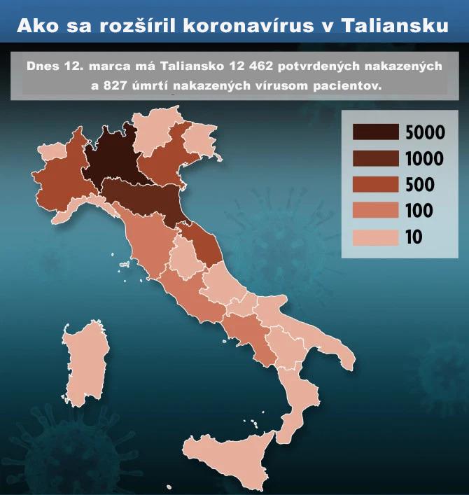 Koronavírus sa šíri v Taliansku rýchlo
